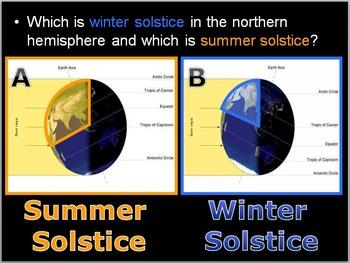 Seasons Lesson, Axial Tilt