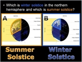 Seasons Lesson, Axial Tilt