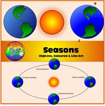 Seasons Clipart (Summer, Winter, Autumn, Spring, Earth axi