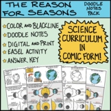Seasons Comic
