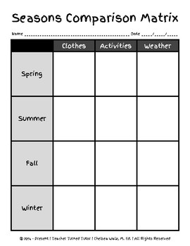 Seasons Comparison Matrix