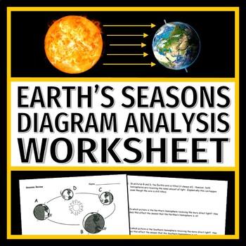 Seasons Worksheet - Diagram Analysis (middle school) NGSS MS-ESS1-1