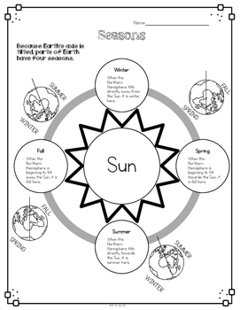Seasons Diagram & Comprehension Questions