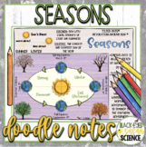 Seasons Doodle Notes  NGSS Aligned