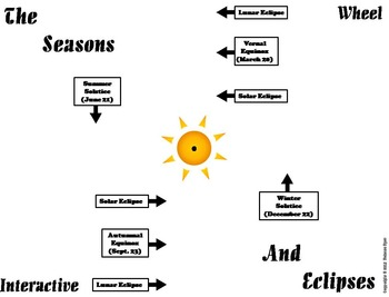 Reasons for the Seasons Activity