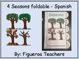 Seasons Foldable for interactive notebook - Spanish