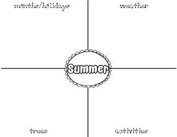 Seasons Graphic Organizer
