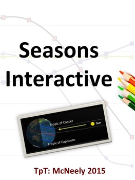 Seasons Interactive