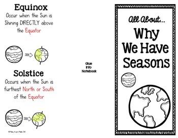 Seasons Interactive Notebook Brochure