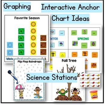 Seasons Kindergarten Science NGSS