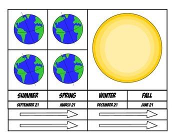 Seasons: Label and Model