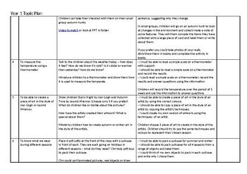 Seasons Planning -  3 weeks - 9 lessons EYFS/KS1