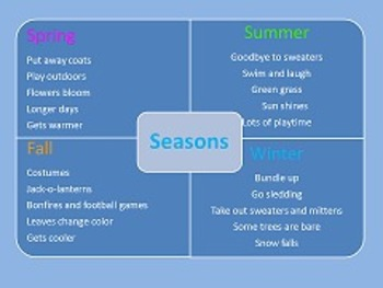 Seasons Powerpoint - kindergarten and first grade