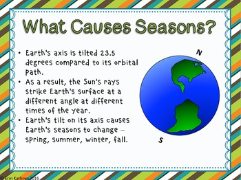 Seasons PowerPoint and Notes Set