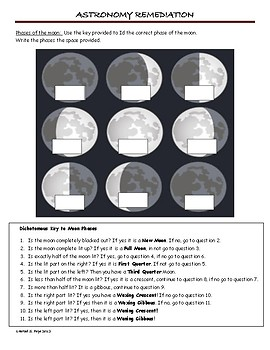 Seasons Review and Phases of the Moon Dichotomous  Key