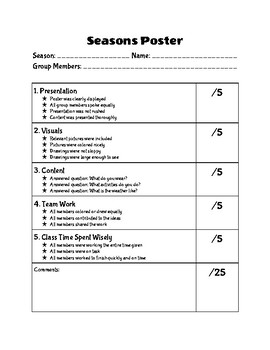 Seasons Rubric