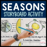 Causes of Seasons Activity Printable Distance Learning