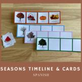 Seasons Timeline & Cards in Spanish