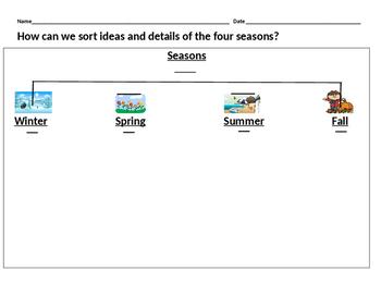 Seasons Tree Map