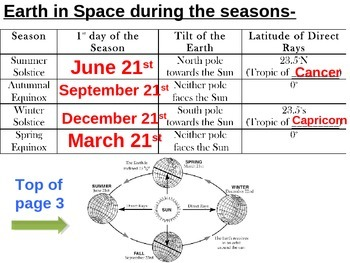 Seasons Unit Notes