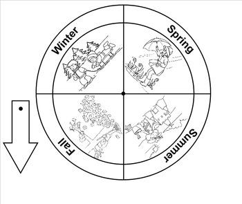 Seasons Wheel 448096 on Seasonal Tilt Seasons Worksheet 1