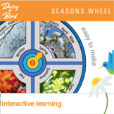 Seasons Wheel  Interactive Learning