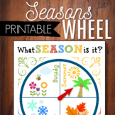 Seasons Wheel- Spring, Summer, Winter, Fall
