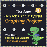 Seasons and Daylight – Graphing Project