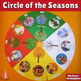 Seasons of the Year Cycle Circle Montessori Cards
