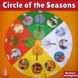 Seasons Montessori Circle Sorting Activity