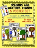 Seasons and Weather Change (SCIENCE POSTER SET) for the Classroom