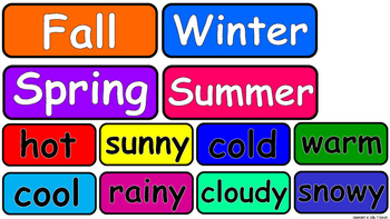 Seasons and Weather Chart Poster with Labels