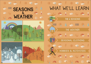 Seasons and Weather (Theme Learning)