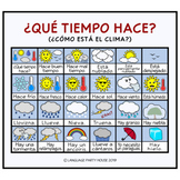 Seasons and Weather in Spanish (High Resolution)