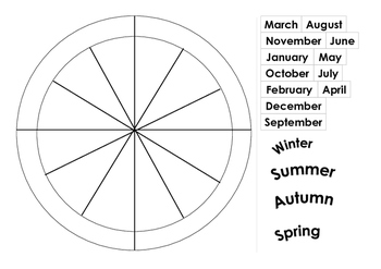 Seasons and months circular cyclical calendar