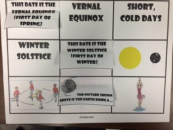 Seasons game board