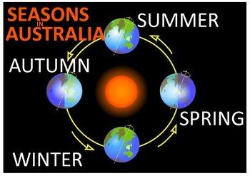 Seasons in Australia