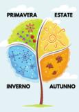 Seasons in Italian