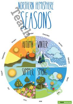 Seasons in the Northern Hemisphere