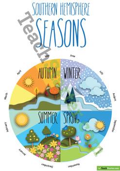 Seasons in the Southern Hemisphere
