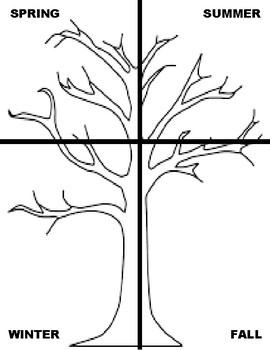 Seasons of the Apple Pie Tree