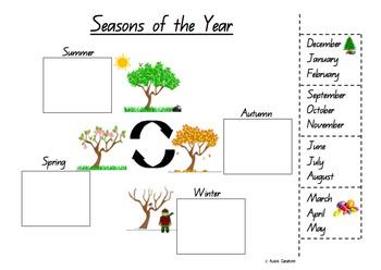 Seasons worksheet - cut and paste