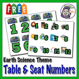 Seat & Desktop Numbers - Earth Science Themed