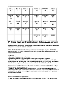 Seating Chart Inquiry and Problem Solving Activity
