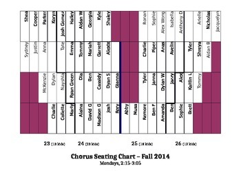 Seating Chart for Choral Risers