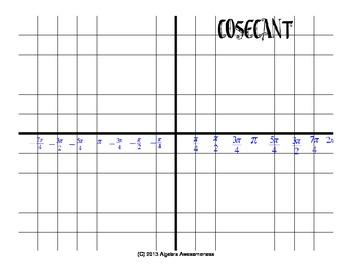 Secant Cosecant Graph Activity