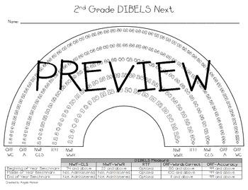 Second (2nd) Grade DIBELS Next Rainbow Mini Pack