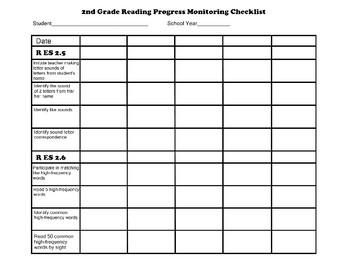 Second Grade  AAA ALL SUBJECTS BUNDLE Checklist Progress Monitoring