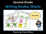 Second Grade All Writing Units Anchor Charts (Lucy Calkins Inspired)