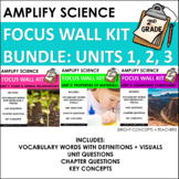 Second Grade: Amplify Science Vocabulary & Focus Wall Kit-